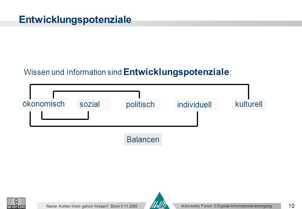 eUniversity Forum 3 Digitale Informationsversorgung 10 Rainer Kuhlen:Wem gehört Wissen.