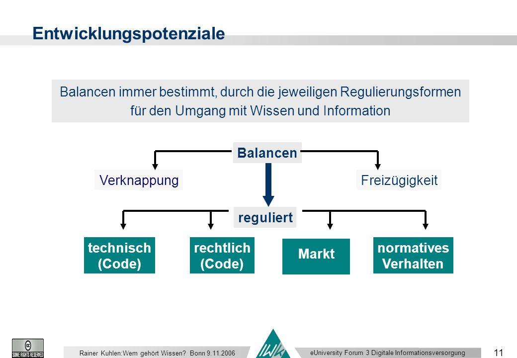 eUniversity Forum 3 Digitale Informationsversorgung 11 Rainer Kuhlen:Wem gehört Wissen.