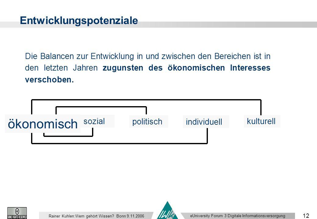 eUniversity Forum 3 Digitale Informationsversorgung 12 Rainer Kuhlen:Wem gehört Wissen.