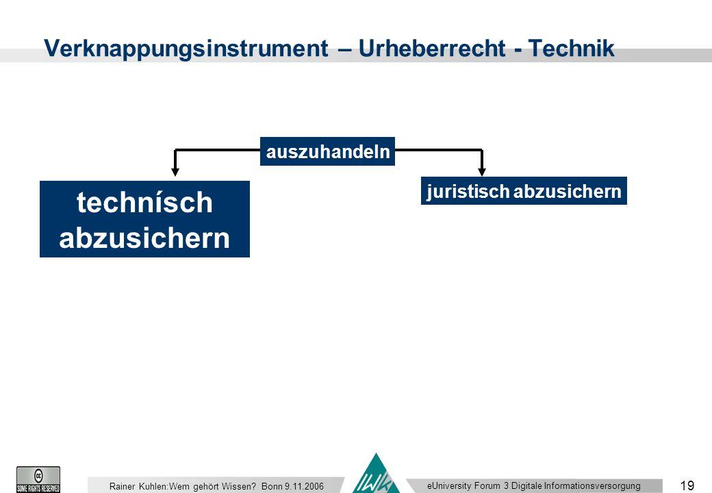 eUniversity Forum 3 Digitale Informationsversorgung 19 Rainer Kuhlen:Wem gehört Wissen.