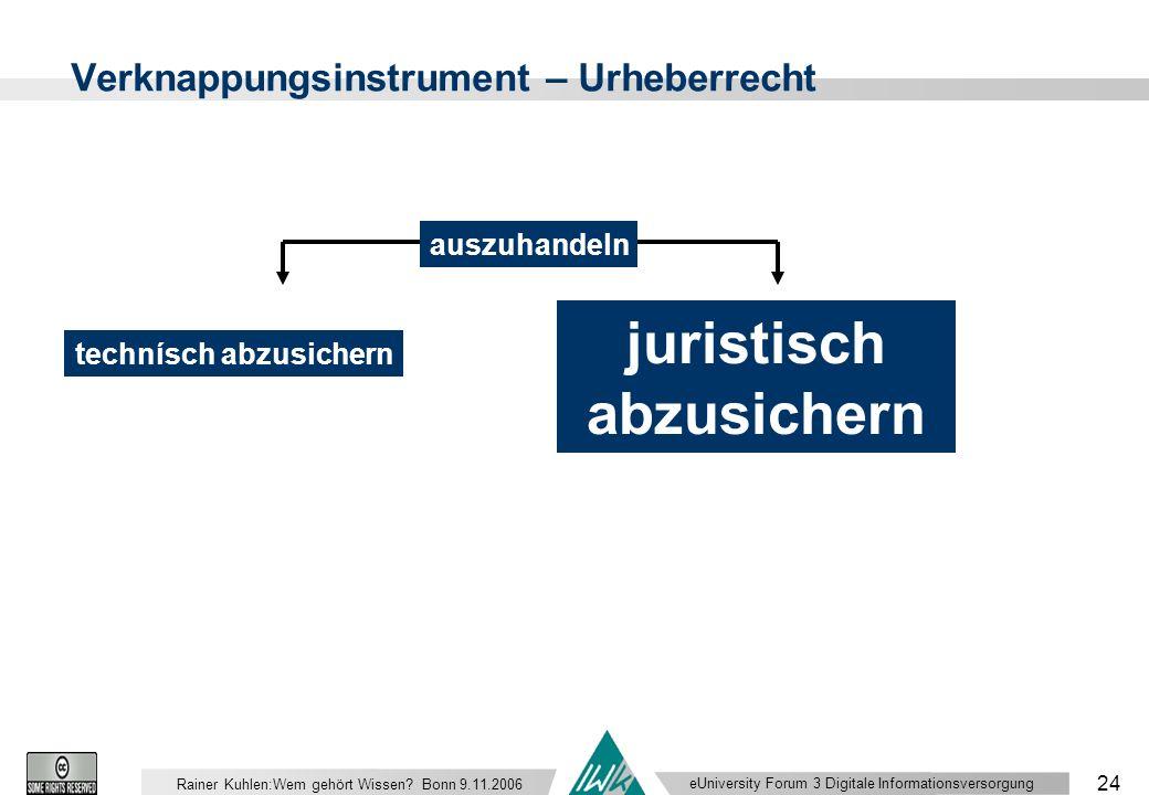 eUniversity Forum 3 Digitale Informationsversorgung 24 Rainer Kuhlen:Wem gehört Wissen.