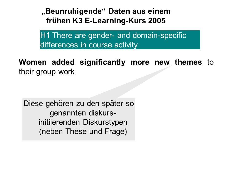 68 H1 hat sich bezüglich der diskursinitiierenden Diskurstypen nicht in der Gesamtheit bestätigt, partiell aber dadurch, dass Frauen weiterhin mehr den Diskurs durch neue Themen befördern H1 Es sind gender-spezifische Unterschiede in der elektronischen Kommunikation im E-Learning auszumachen.