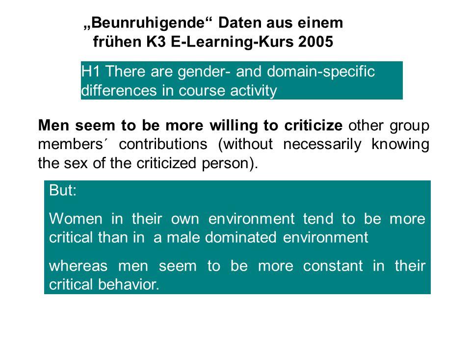 19 Einige Ergebnisse aus der Forschung aus der G- Forschung E-Learning kann Gender-Stereotype aufbrechen (Sabine Zauchner) Sammelband Gender in E-Learning and Educational Games