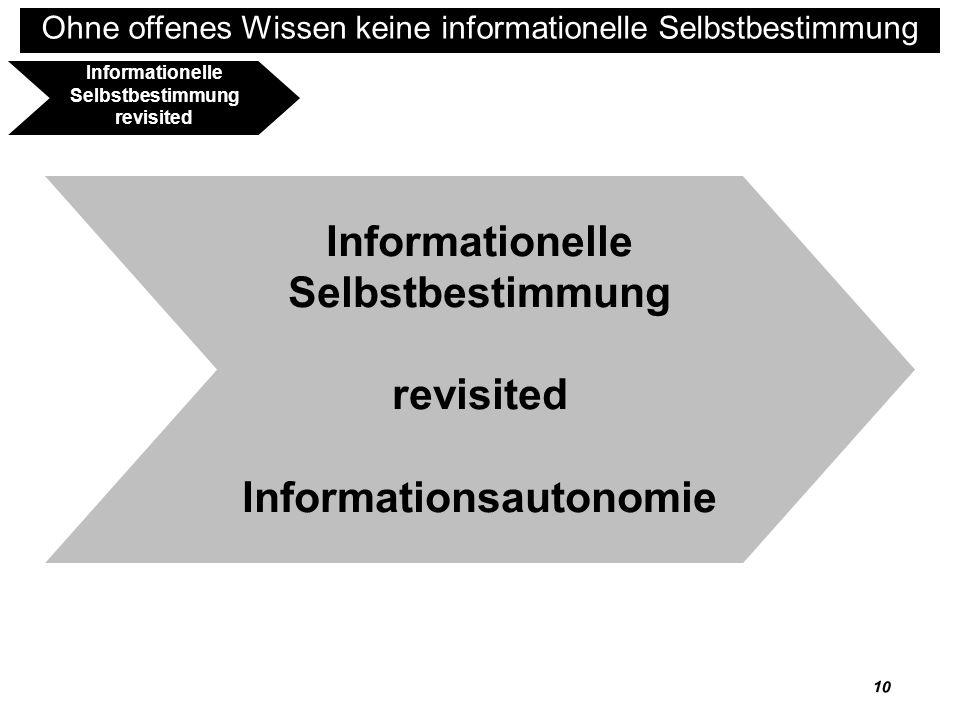 11 Ohne offenes Wissen keine informationelle Selbstbestimmung Informationelle Selbstbestimmung revisited Das Bundesverfassungsgericht war in der Lage, das Prinzip der informationellen Selbstbestimmung zu formulieren.