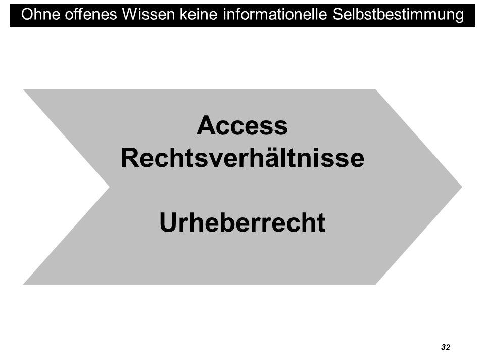 33 Ohne offenes Wissen keine informationelle Selbstbestimmung Rechtsverhältnisse Wem gehört Wissen.