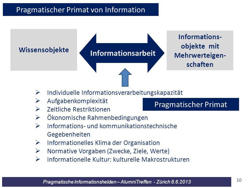 Pragmatische Informationshelden – AlumniTreffen - Zürich 8.6.2013 Wissensobjekte Informations- objekte mit Mehrwerteigen- schaften Informationsarbeit