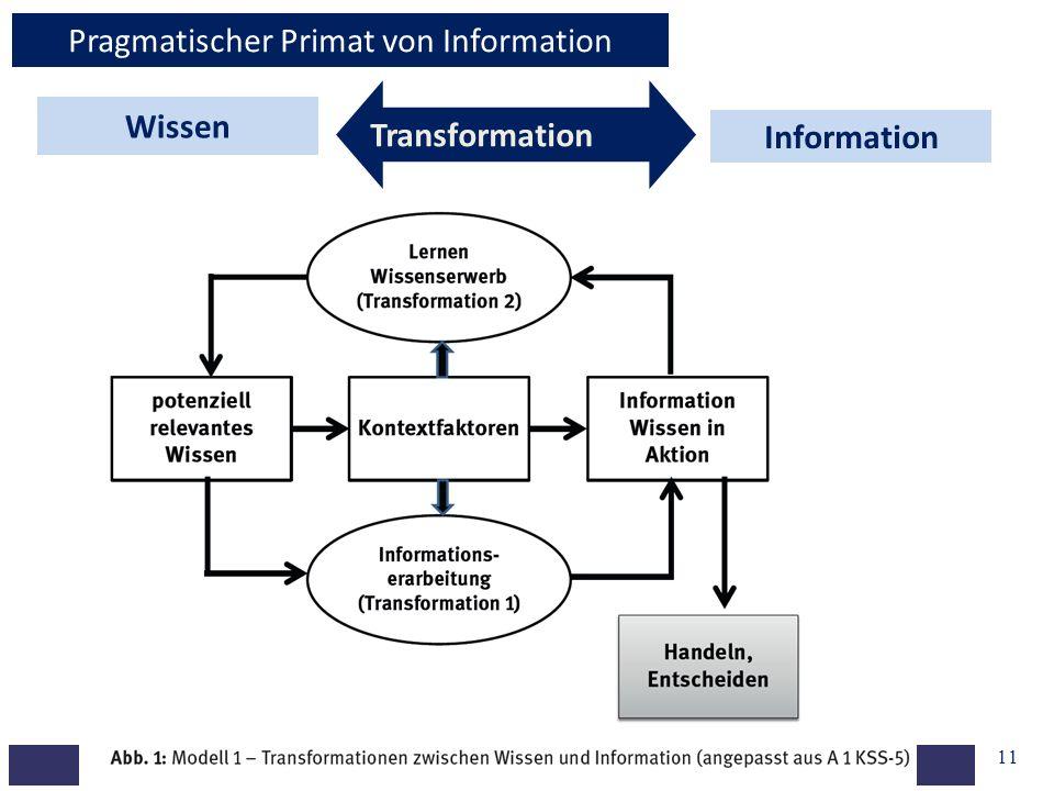 Pragmatische Informationshelden – AlumniTreffen - Zürich 8.6.2013 Wissen Information Transformation Pragmatischer Primat von Information 11