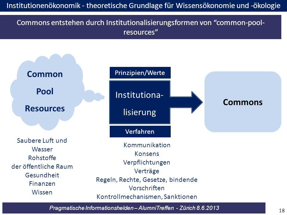 Pragmatische Informationshelden – AlumniTreffen - Zürich 8.6.2013 Institutionenökonomik - theoretische Grundlage für Wissensökonomie und -ökologie Kom