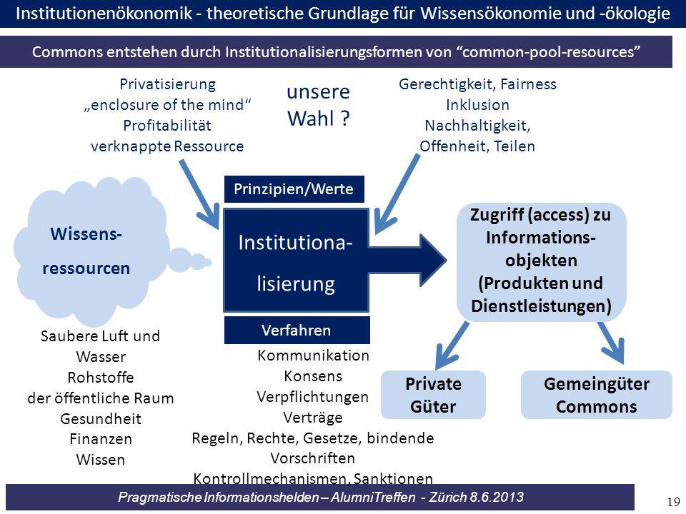 Pragmatische Informationshelden – AlumniTreffen - Zürich 8.6.2013 Wissens- ressourcen Prinzipien/Werte Verfahren Privatisierung enclosure of the mind