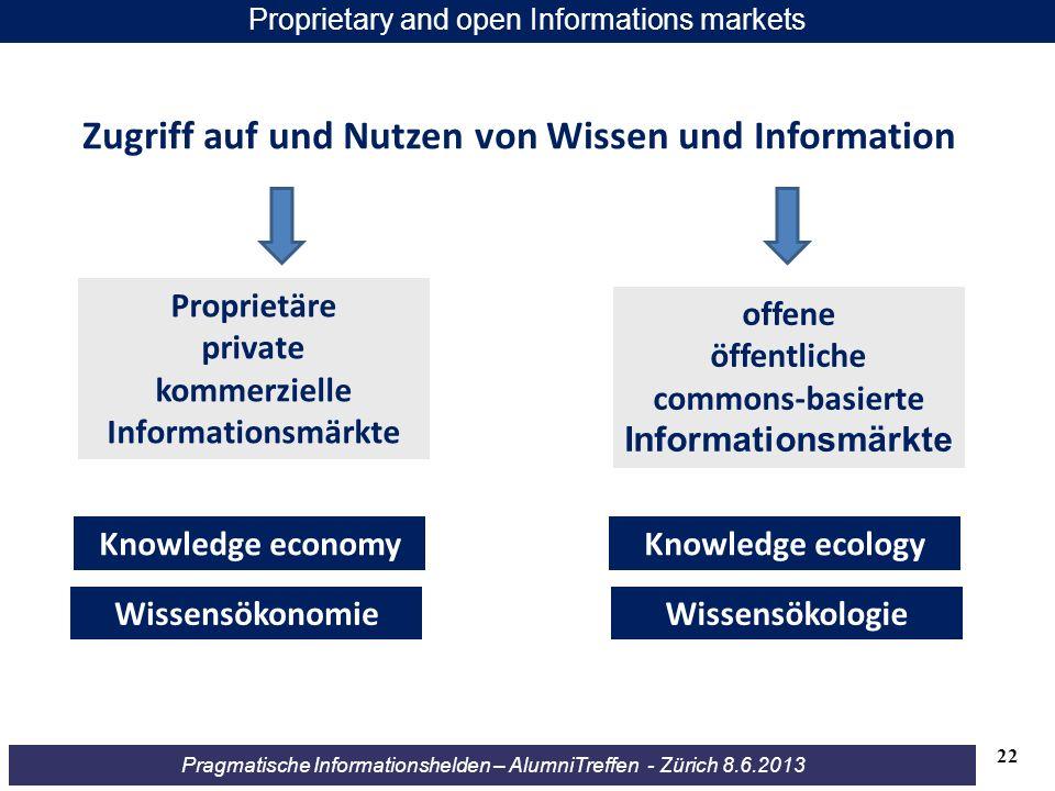 Pragmatische Informationshelden – AlumniTreffen - Zürich 8.6.2013 Proprietary and open Informations markets Zugriff auf und Nutzen von Wissen und Info