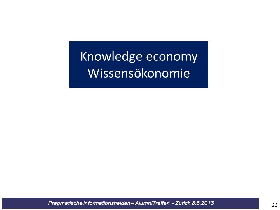 Pragmatische Informationshelden – AlumniTreffen - Zürich 8.6.2013 Knowledge economy Wissensökonomie 23