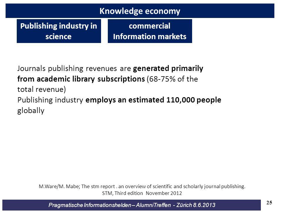 Pragmatische Informationshelden – AlumniTreffen - Zürich 8.6.2013 Knowledge economy Publishing industry employs an estimated 110,000 people globally J