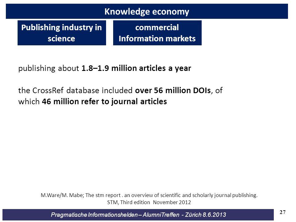 Pragmatische Informationshelden – AlumniTreffen - Zürich 8.6.2013 Knowledge economy publishing about 1.8–1.9 million articles a year the CrossRef data
