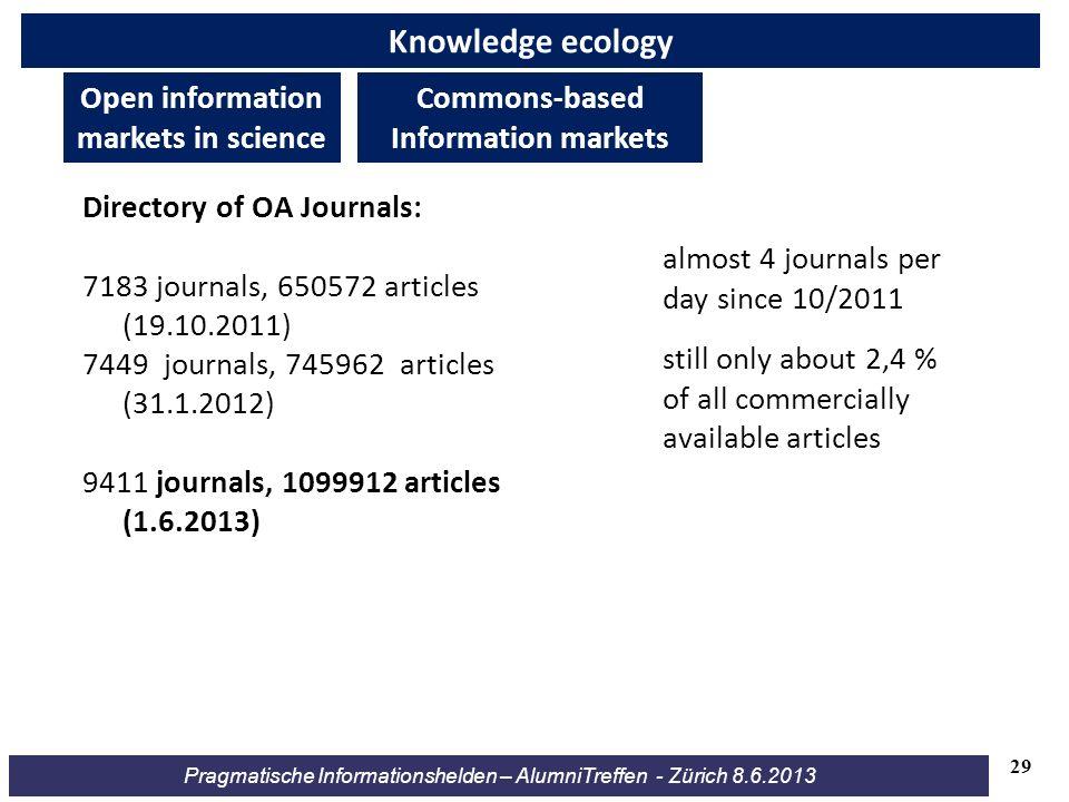 Pragmatische Informationshelden – AlumniTreffen - Zürich 8.6.2013 Knowledge ecology Open information markets in science Commons-based Information mark