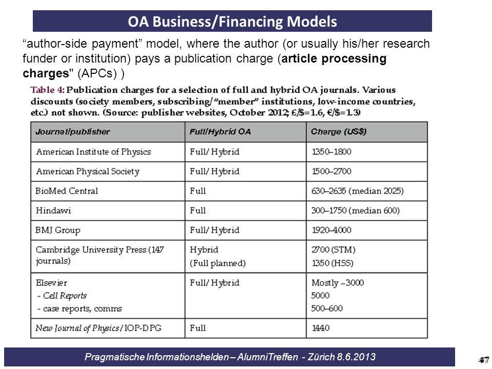 Pragmatische Informationshelden – AlumniTreffen - Zürich 8.6.2013 OA Business/Financing Models 47 author-side payment model, where the author (or usua