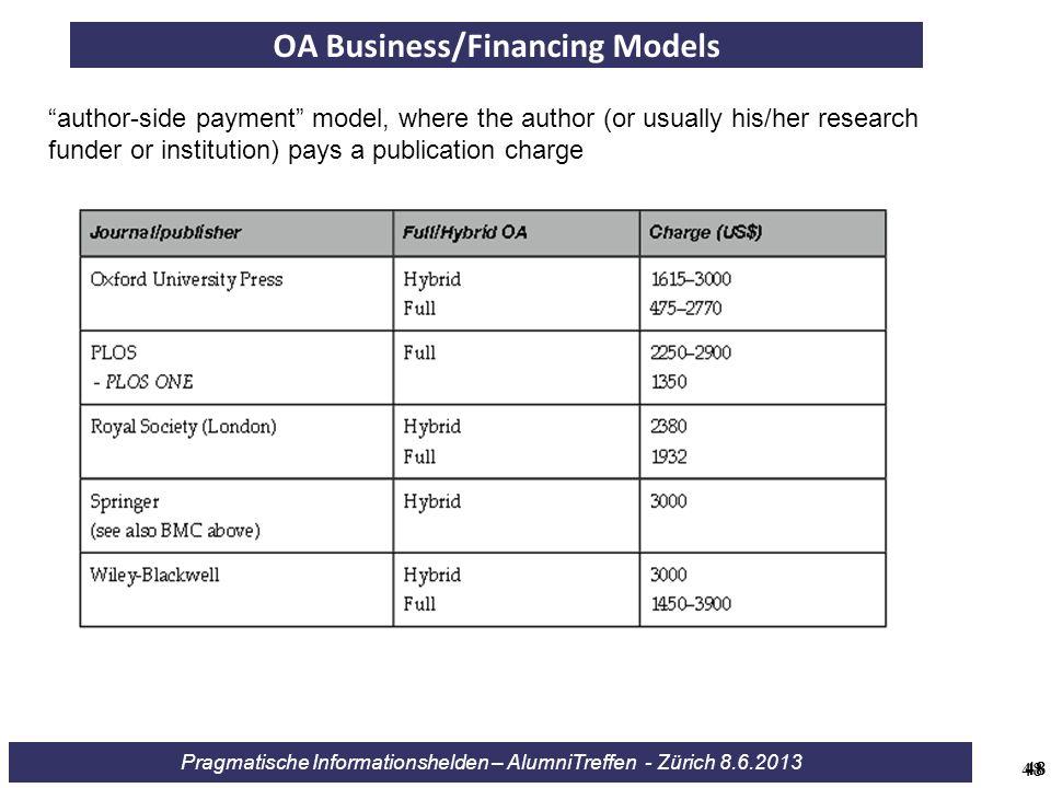 Pragmatische Informationshelden – AlumniTreffen - Zürich 8.6.2013 OA Business/Financing Models 48 author-side payment model, where the author (or usua