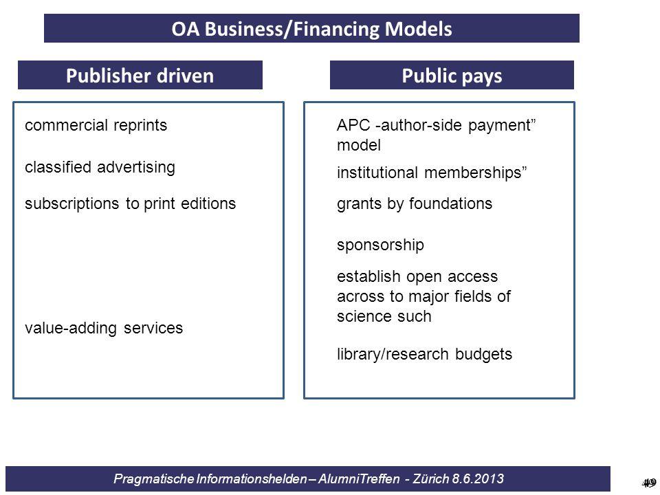 Pragmatische Informationshelden – AlumniTreffen - Zürich 8.6.2013 OA Business/Financing Models 49 APC -author-side payment model institutional members