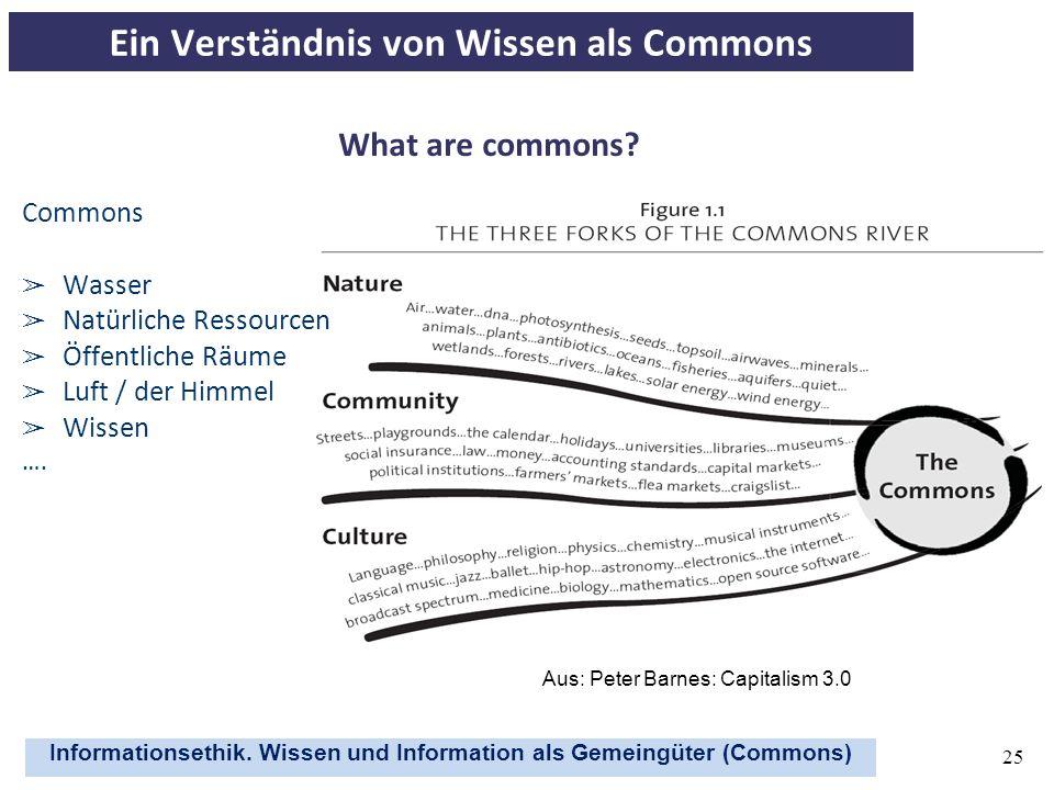 Informationsethik. Wissen und Information als Gemeingüter (Commons) 25 What are commons? Aus: Peter Barnes: Capitalism 3.0 Commons Wasser Natürliche R