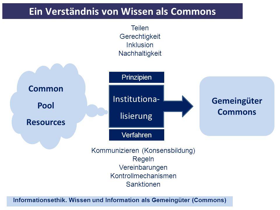 Informationsethik. Wissen und Information als Gemeingüter (Commons) Ein Verständnis von Wissen als Commons Common Pool Resources Institutiona- lisieru
