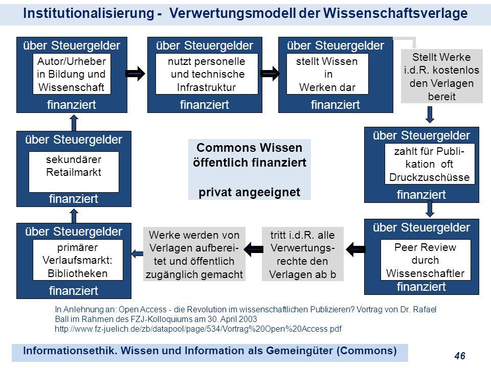 46 Informationsethik. Wissen und Information als Gemeingüter (Commons) über Steuergelder finanziert sekundärer Retailmarkt über Steuergelder finanzier