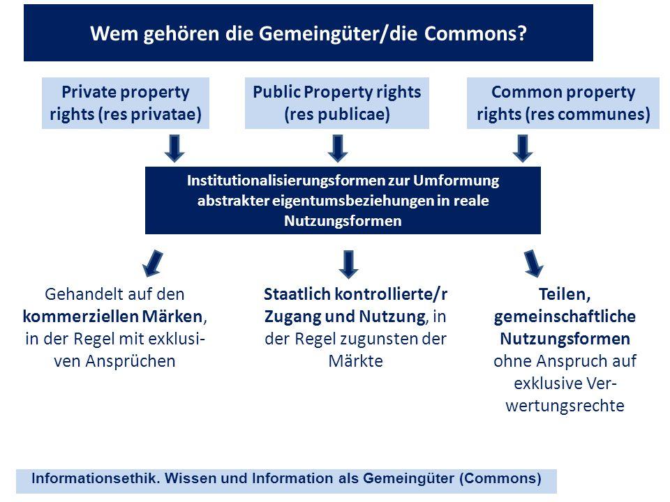 Informationsethik. Wissen und Information als Gemeingüter (Commons) Wem gehören die Gemeingüter/die Commons? Private property rights (res privatae) Co