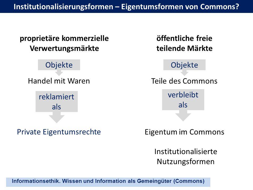 Informationsethik. Wissen und Information als Gemeingüter (Commons) proprietäre kommerzielle Verwertungsmärkte öffentliche freie teilende Märkte Hande