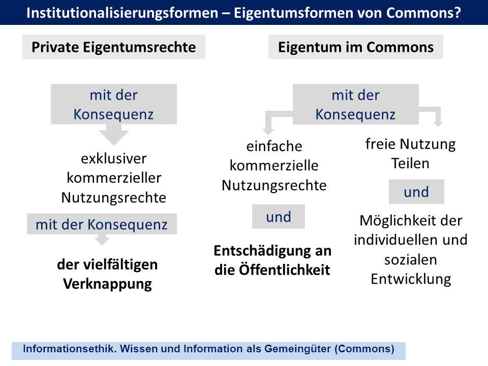 Informationsethik. Wissen und Information als Gemeingüter (Commons) Institutionalisierungsformen – Eigentumsformen von Commons? Private Eigentumsrecht