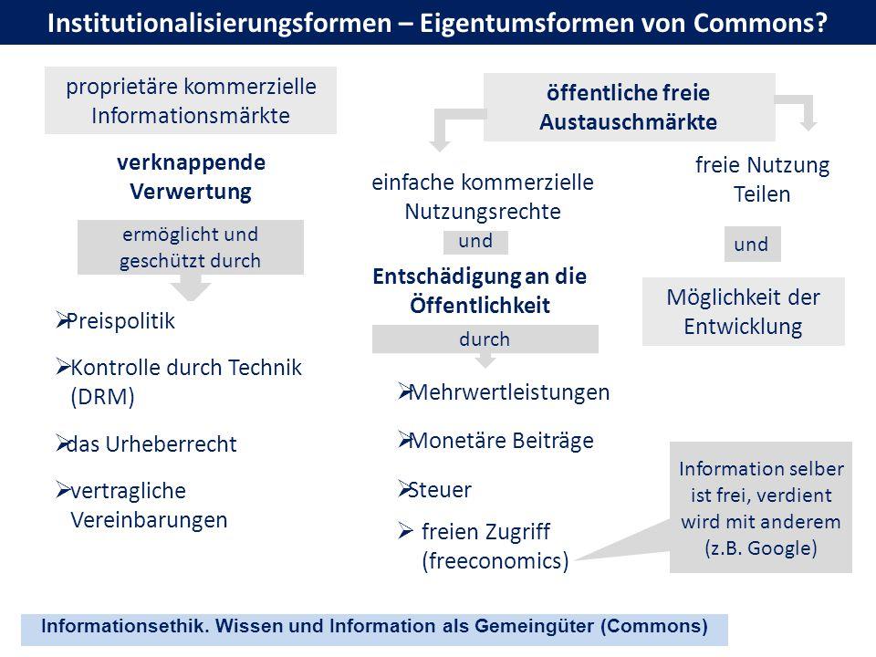Informationsethik. Wissen und Information als Gemeingüter (Commons) Institutionalisierungsformen – Eigentumsformen von Commons? proprietäre kommerziel