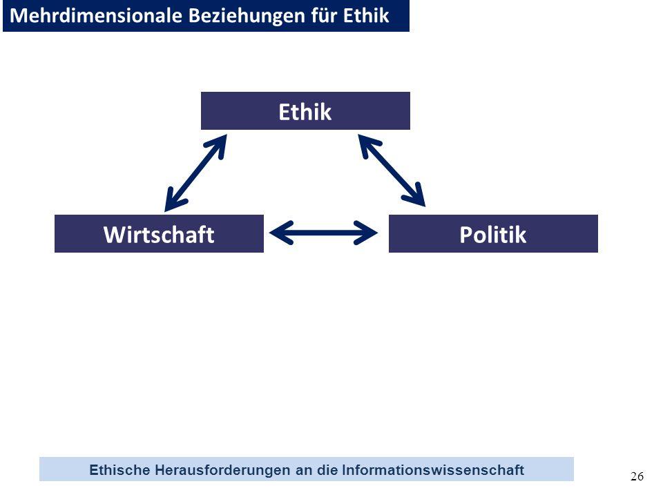 Ethische Herausforderungen an die Informationswissenschaft 26 Ethik WirtschaftPolitik Mehrdimensionale Beziehungen für Ethik