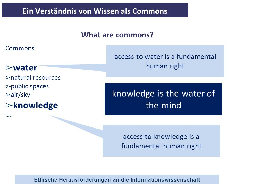 Ethische Herausforderungen an die Informationswissenschaft Commons water natural resources public spaces air/sky knowledge ….