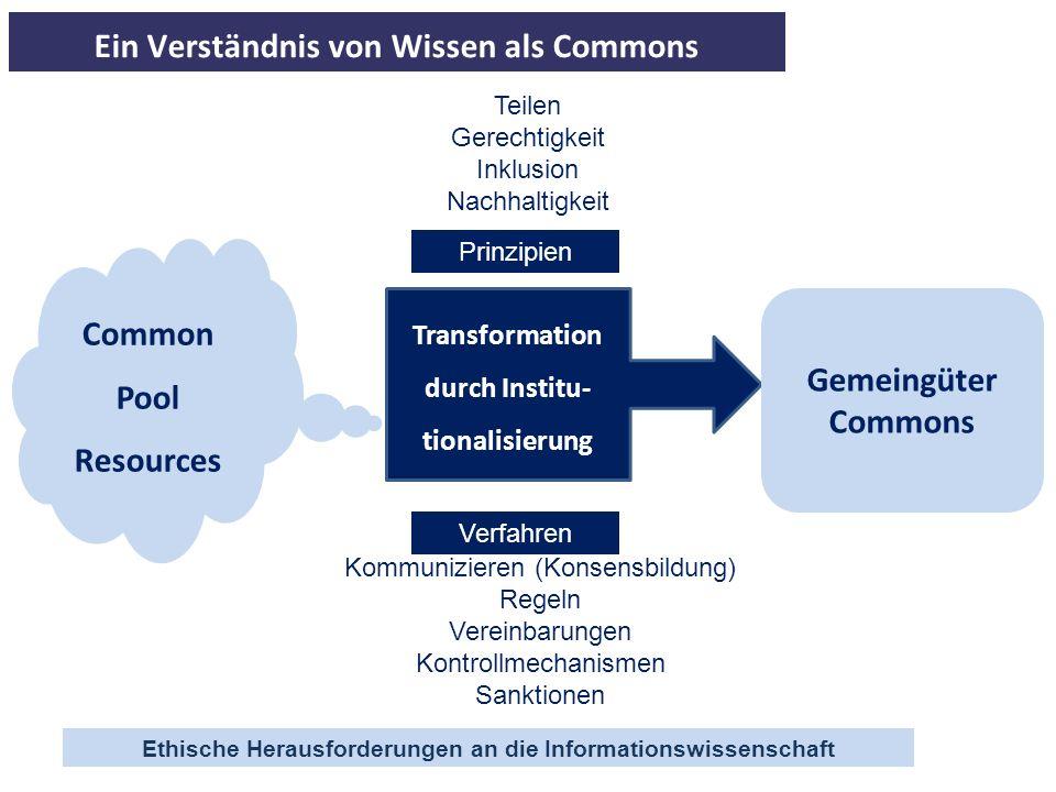 Ethische Herausforderungen an die Informationswissenschaft Common Pool Resources Transformation durch Institu- tionalisierung Gemeingüter Commons Komm