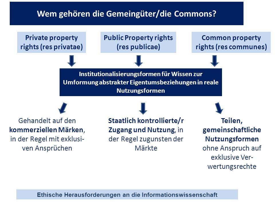 Ethische Herausforderungen an die Informationswissenschaft Wem gehören die Gemeingüter/die Commons? Private property rights (res privatae) Common prop