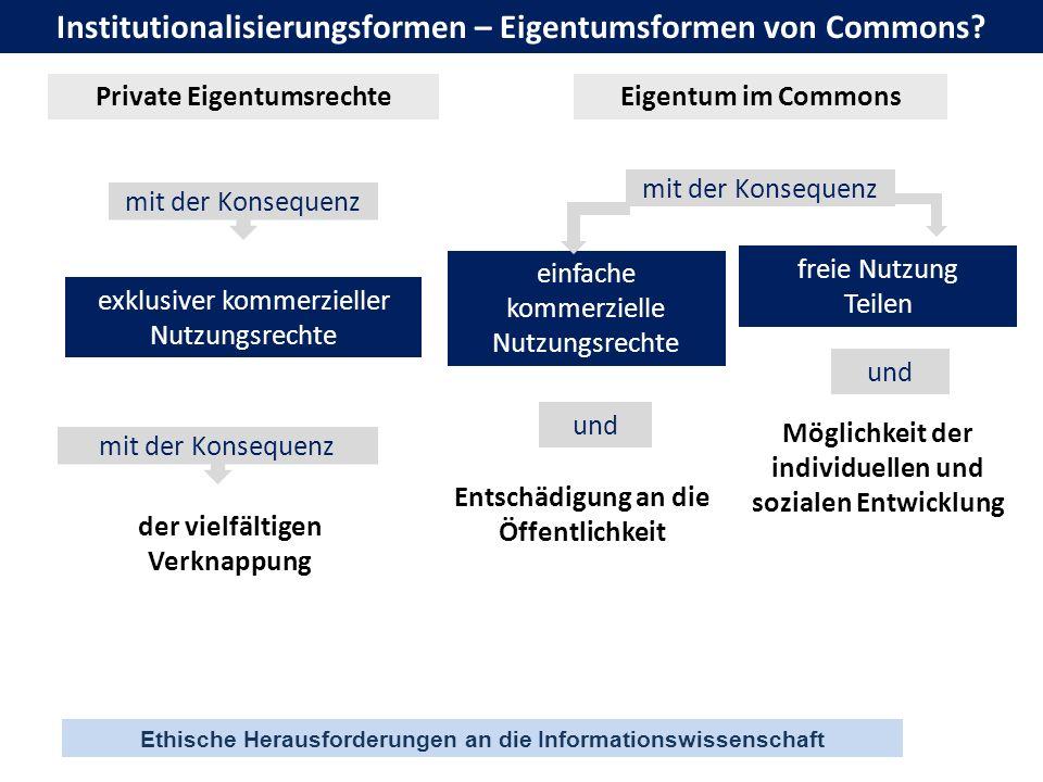Ethische Herausforderungen an die Informationswissenschaft Institutionalisierungsformen – Eigentumsformen von Commons? Private EigentumsrechteEigentum