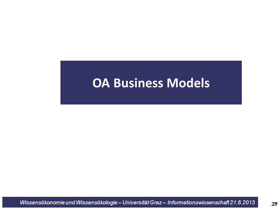 Wissensökonomie und Wissensökologie – Universität Graz – Informationswissenschaft 21.6.2013 OA Business Models 25