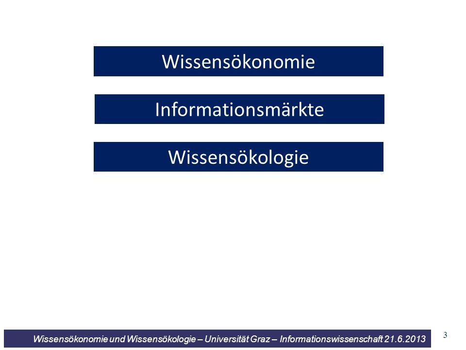 Wissensökonomie und Wissensökologie – Universität Graz – Informationswissenschaft 21.6.2013 Wissensökonomie 3 Informationsmärkte Wissensökologie