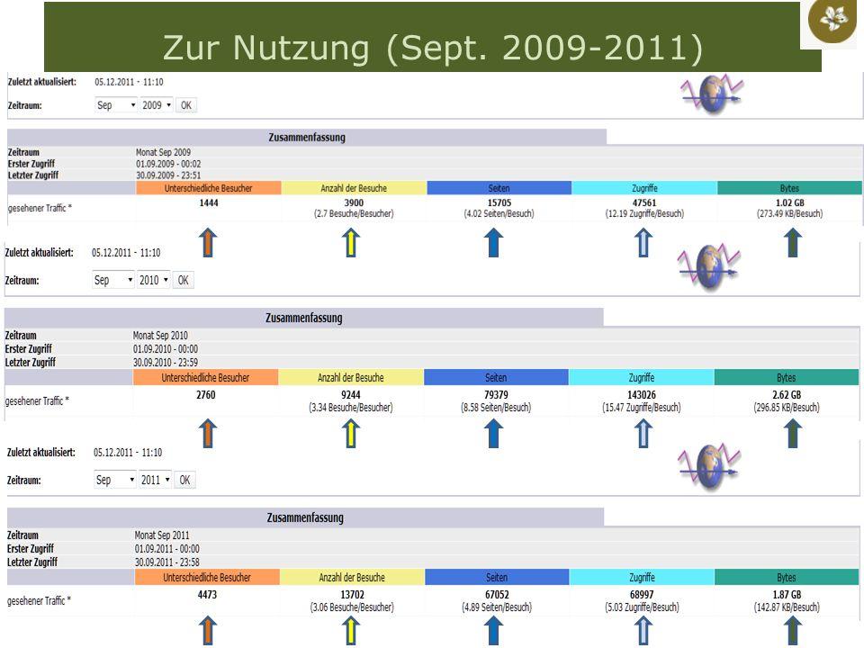 Zur Nutzung (Sept. 2009-2011)