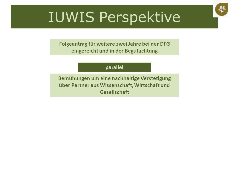 IUWIS Perspektive Folgeantrag für weitere zwei Jahre bei der DFG eingereicht und in der Begutachtung Bemühungen um eine nachhaltige Verstetigung über Partner aus Wissenschaft, Wirtschaft und Gesellschaft parallel