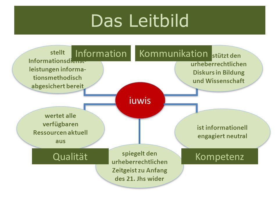 IUWIS Perspektive Bildung und Wissenschaft brauchen IUWIS als Informations- und Kommunikationsinfrastruktur für das Urheberrecht.