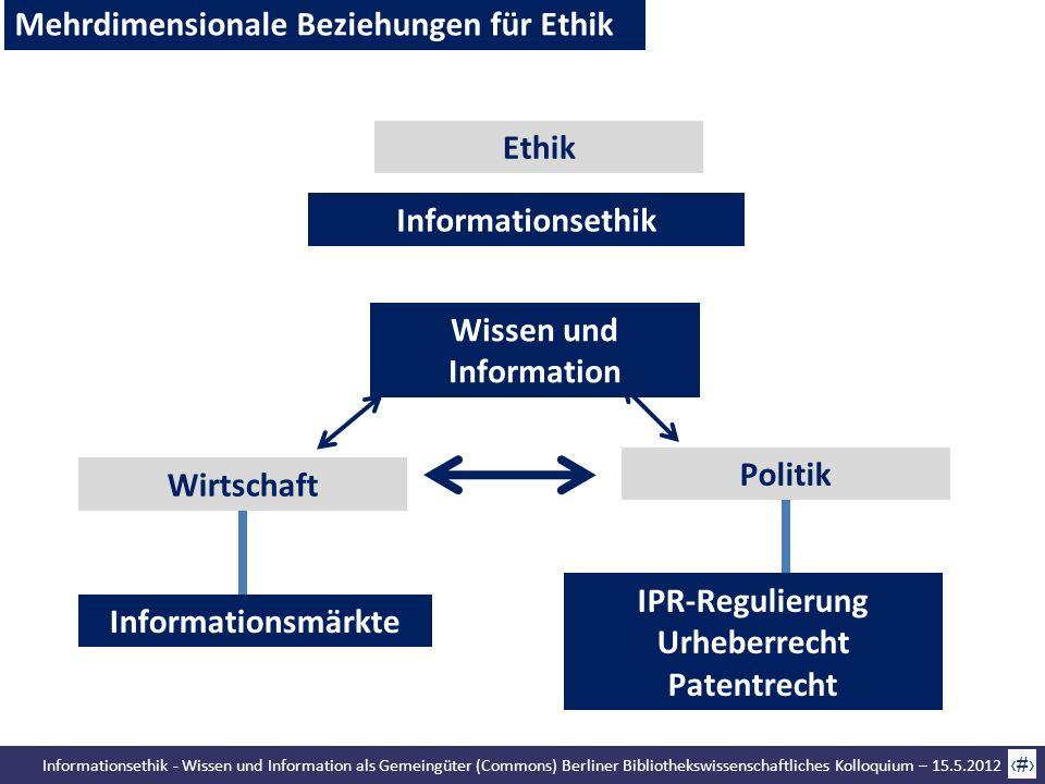 Informationsethik - Wissen und Information als Gemeingüter (Commons) Berliner Bibliothekswissenschaftliches Kolloquium – 15.5.2012 10 Informationsethi