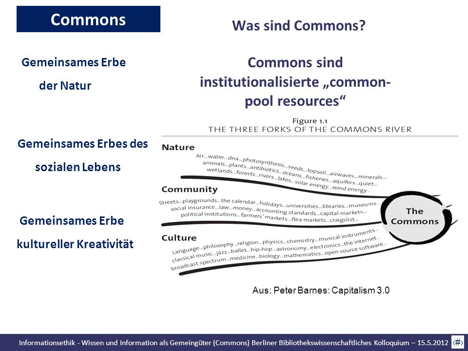 Informationsethik - Wissen und Information als Gemeingüter (Commons) Berliner Bibliothekswissenschaftliches Kolloquium – 15.5.2012 20 Was sind Commons