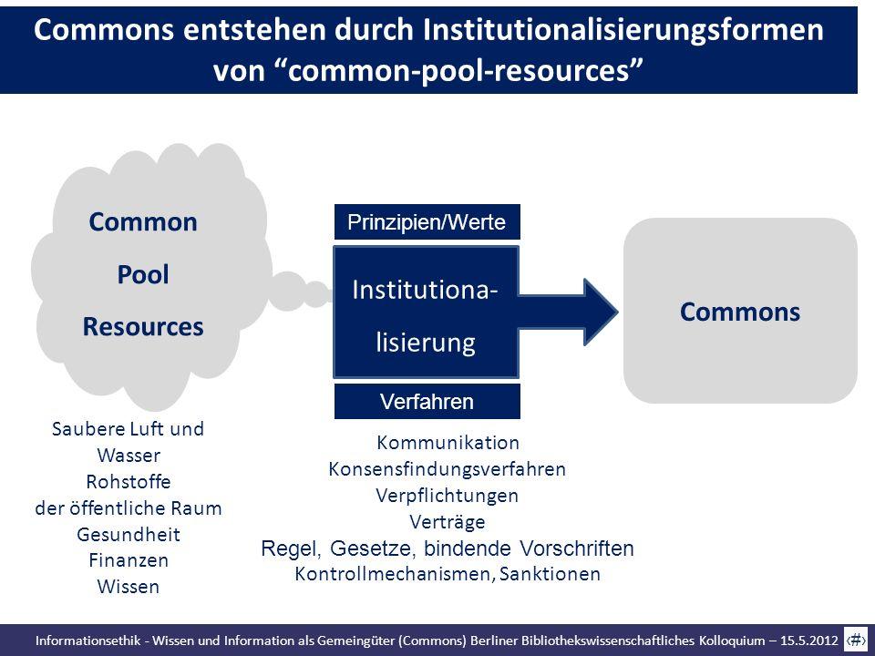 Informationsethik - Wissen und Information als Gemeingüter (Commons) Berliner Bibliothekswissenschaftliches Kolloquium – 15.5.2012 37 Common Pool Reso