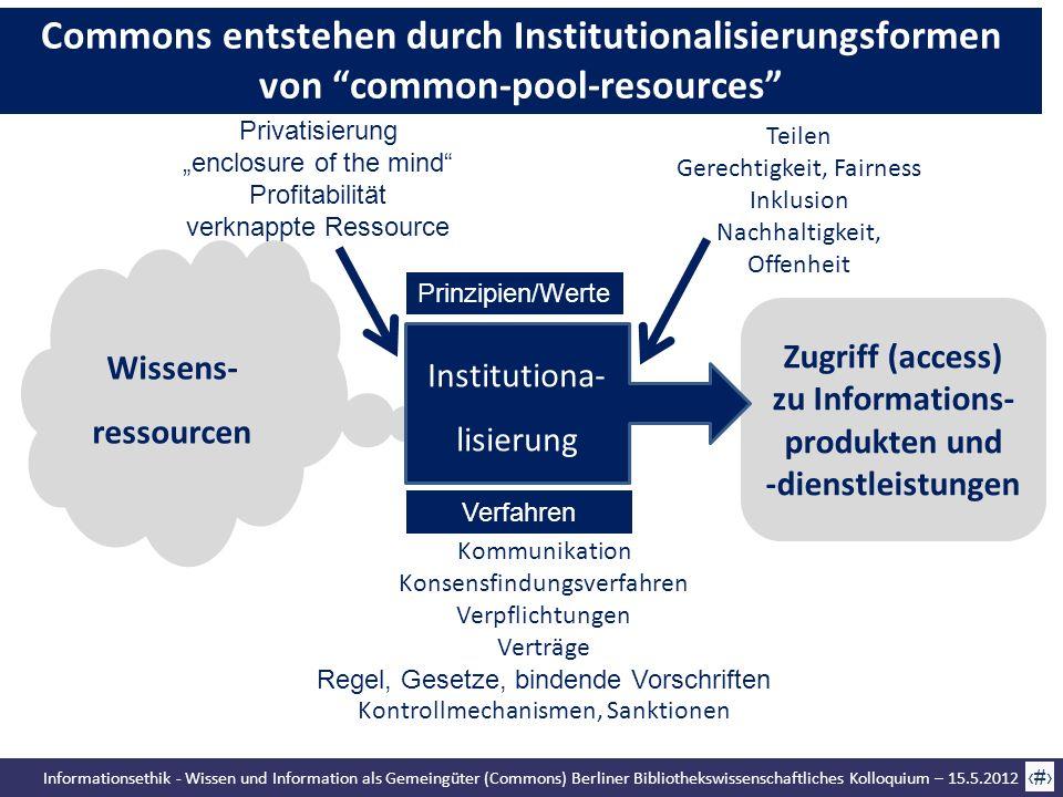 Informationsethik - Wissen und Information als Gemeingüter (Commons) Berliner Bibliothekswissenschaftliches Kolloquium – 15.5.2012 39 Wissens- ressour