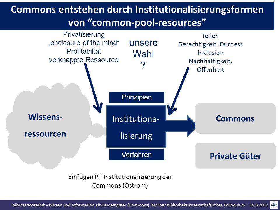 Informationsethik - Wissen und Information als Gemeingüter (Commons) Berliner Bibliothekswissenschaftliches Kolloquium – 15.5.2012 40 Wissens- ressour