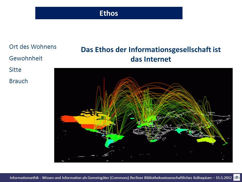 Informationsethik - Wissen und Information als Gemeingüter (Commons) Berliner Bibliothekswissenschaftliches Kolloquium – 15.5.2012 5 Ort des Wohnens G