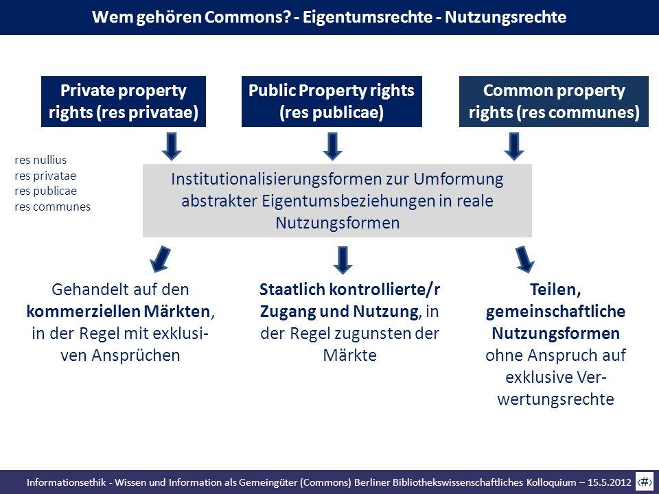 Informationsethik - Wissen und Information als Gemeingüter (Commons) Berliner Bibliothekswissenschaftliches Kolloquium – 15.5.2012 51 Private property