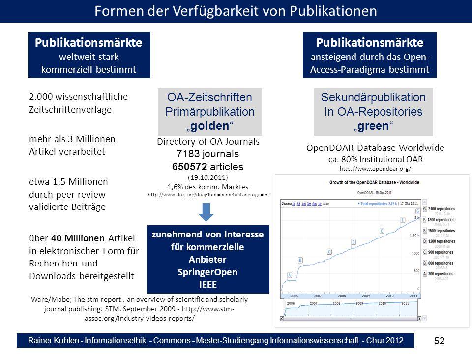 Rainer Kuhlen - Informationsethik - Commons - Master-Studiengang Informationswissenschaft - Chur 2012 52 Formen der Verfügbarkeit von Publikationen Wa
