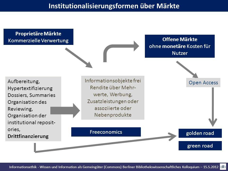 Informationsethik - Wissen und Information als Gemeingüter (Commons) Berliner Bibliothekswissenschaftliches Kolloquium – 15.5.2012 53 Institutionalisi