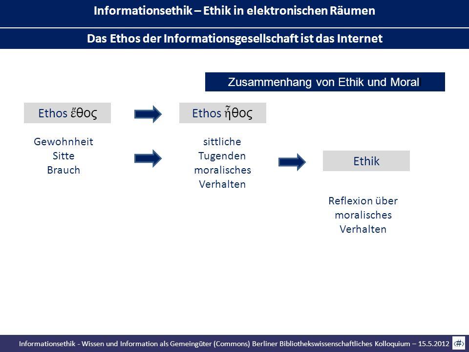 Informationsethik - Wissen und Information als Gemeingüter (Commons) Berliner Bibliothekswissenschaftliches Kolloquium – 15.5.2012 6 Ethos θος Informa