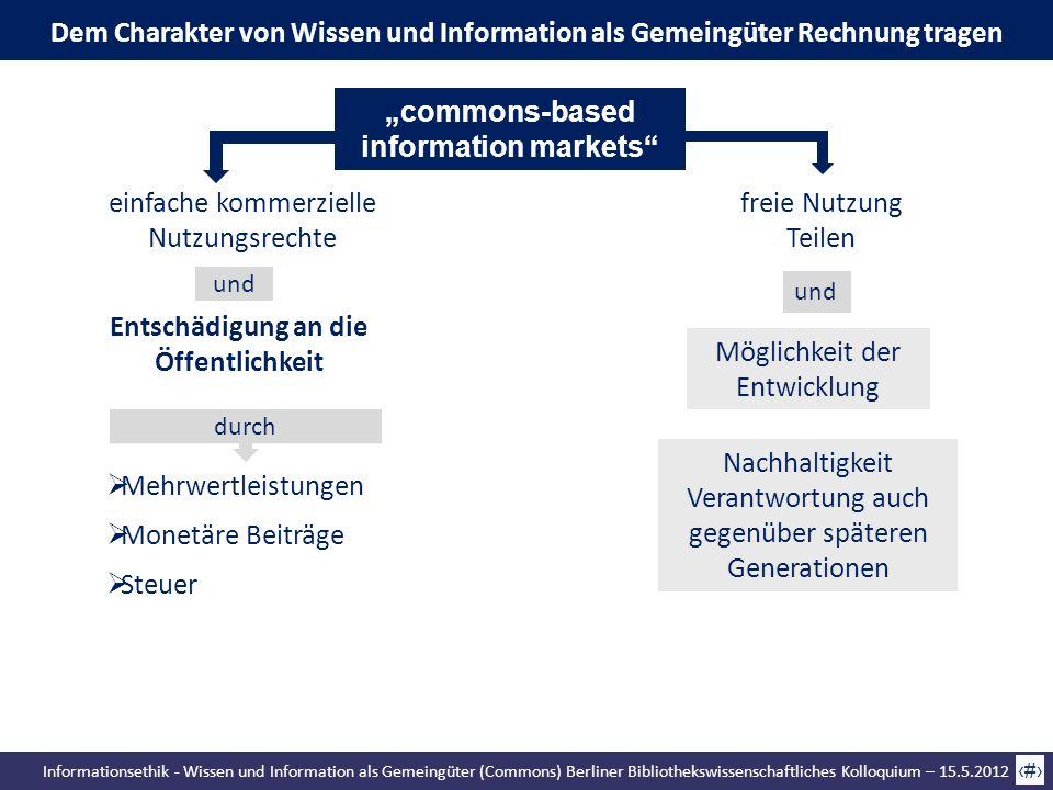 Informationsethik - Wissen und Information als Gemeingüter (Commons) Berliner Bibliothekswissenschaftliches Kolloquium – 15.5.2012 66 commons-based in