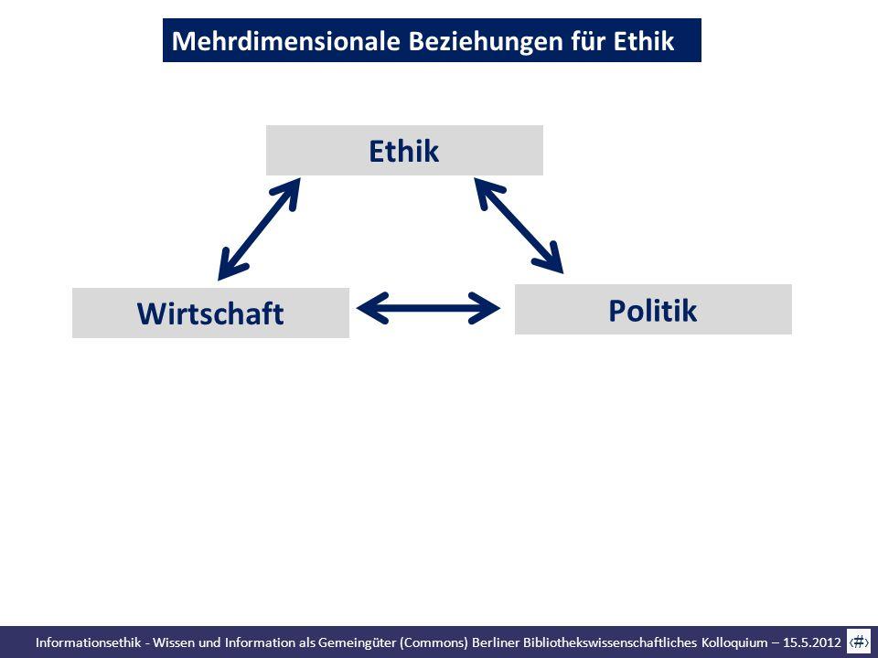 Informationsethik - Wissen und Information als Gemeingüter (Commons) Berliner Bibliothekswissenschaftliches Kolloquium – 15.5.2012 9 Ethik Wirtschaft